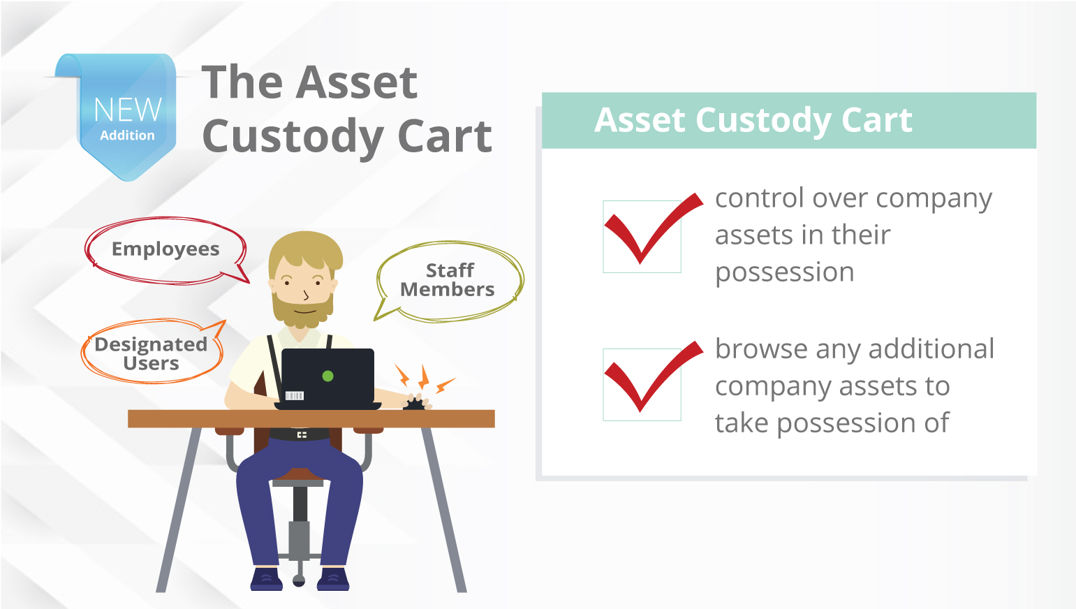 Asset Custody Management img1