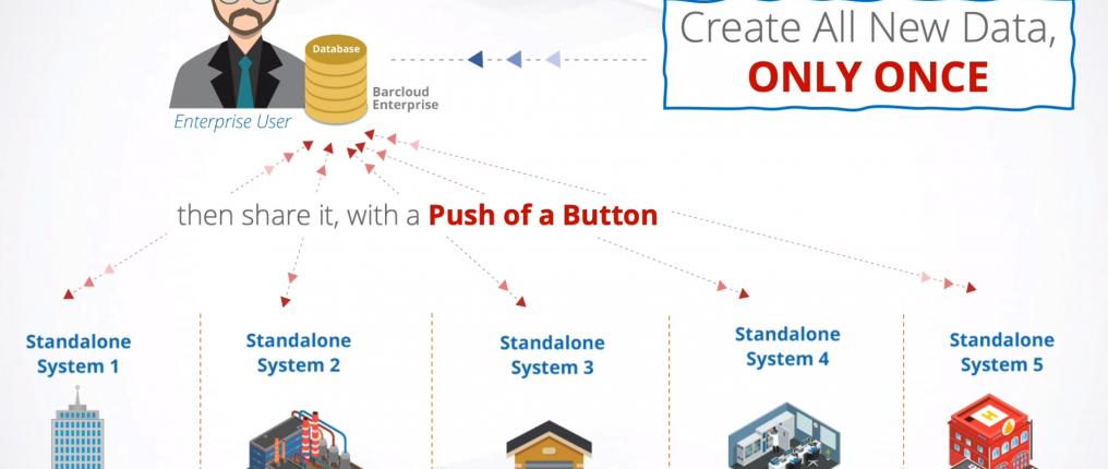 Inventory System - Enterprise - img1