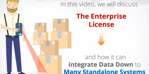 Inventory System – Enterprise License – Integrating data down to many standalone systems.