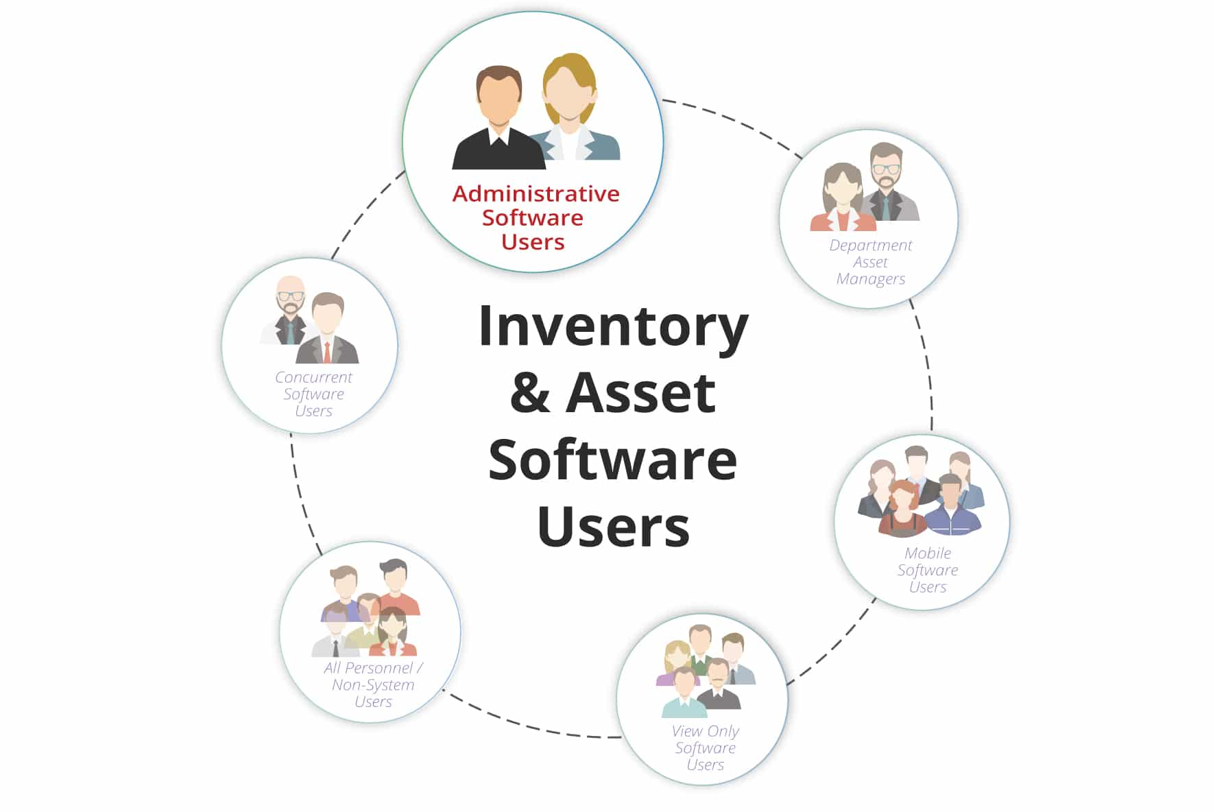 Inventory Asset Tracking Users Image1