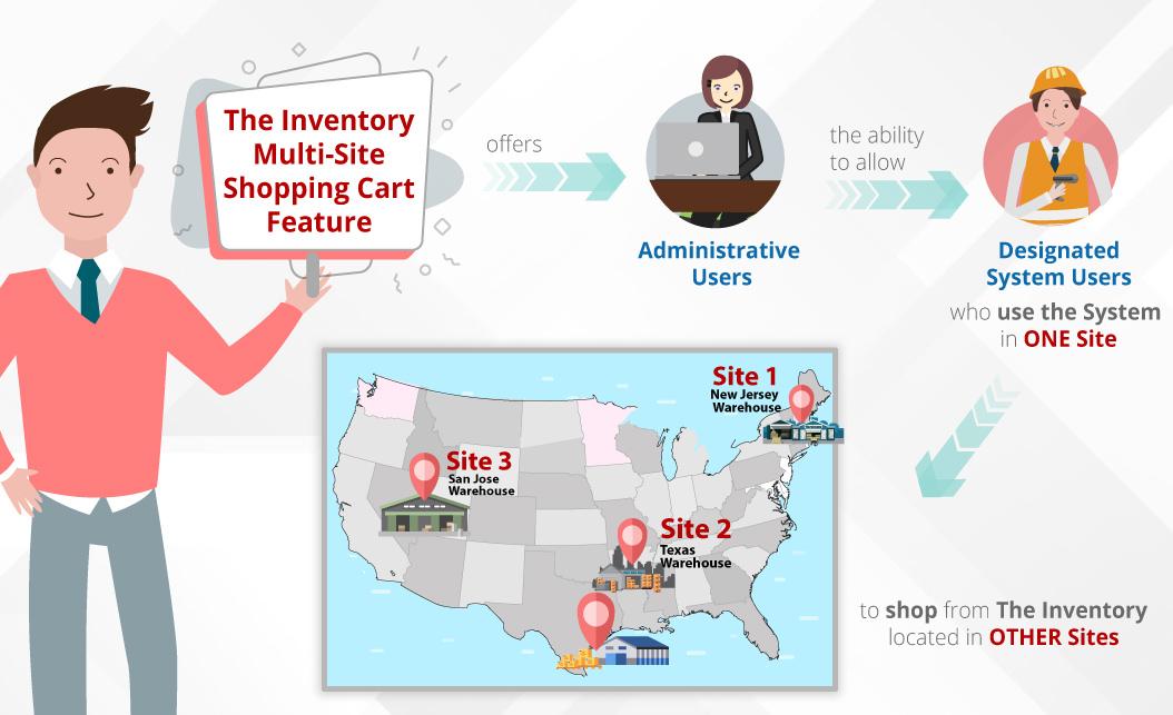 inventory system Image PR163