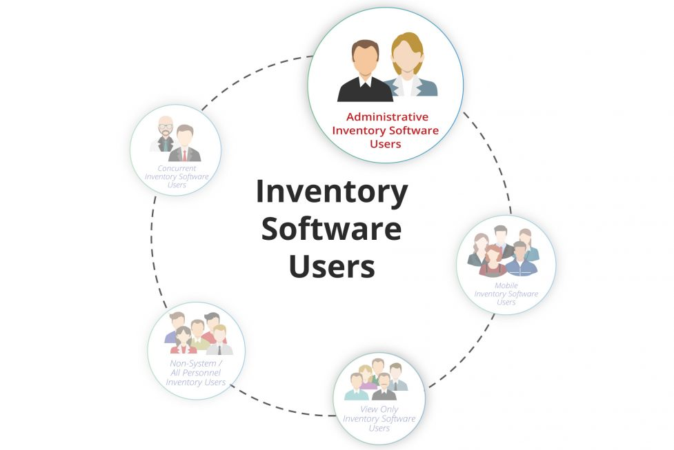 Inventory System Users Image1