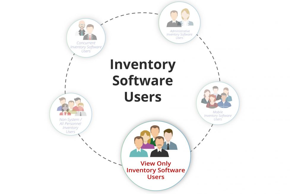 Inventory System Users Image9