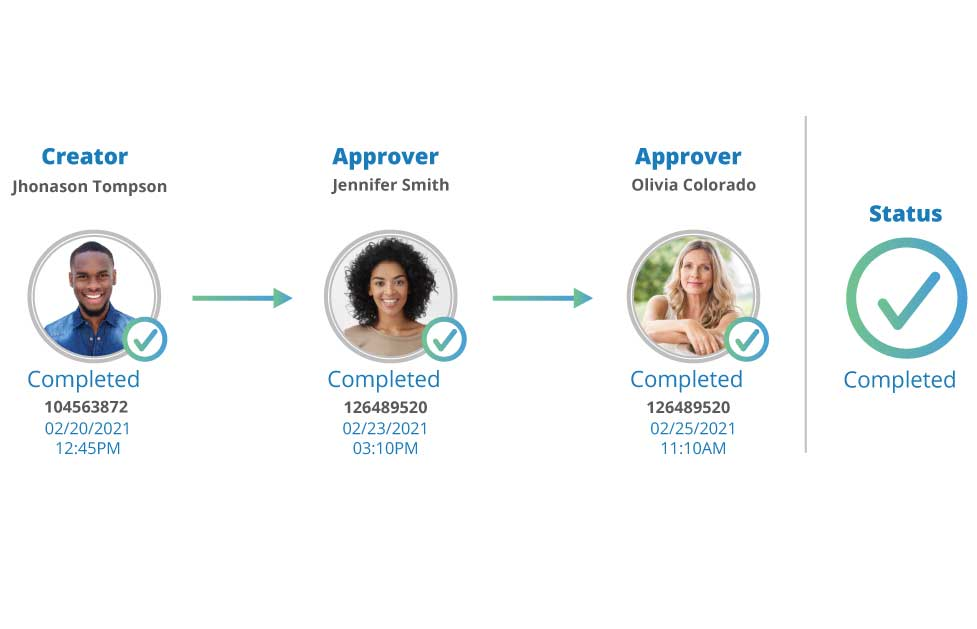 Asset Tracking Approval Cycle Image4