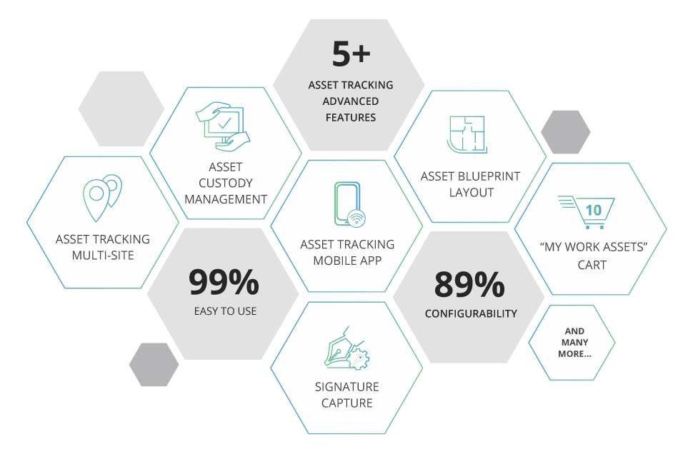 asset tracking advanced features image