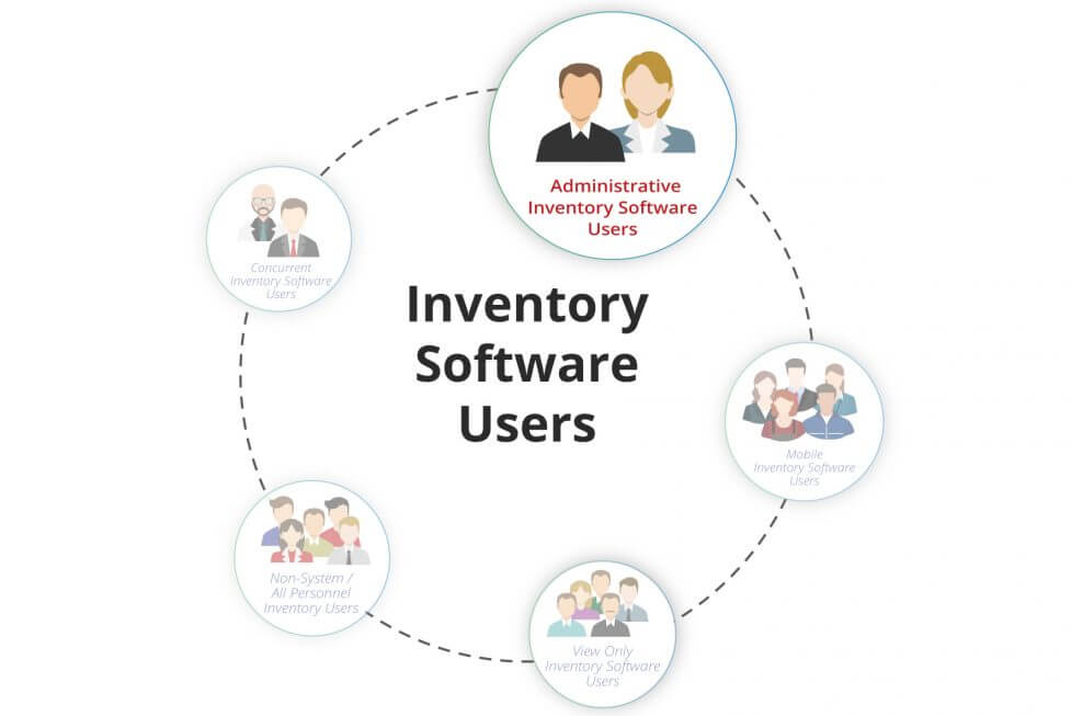 inventory system users image